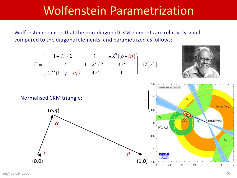 Sept 28-29, 200565 Wolfenstein Parametrization Wolfenstein realised that the non-diagonal CKM elements are relatively small compared to the diagonal elements, and parametrized as follows: Normalised CKM triangle:    (0,0)(1,0) 