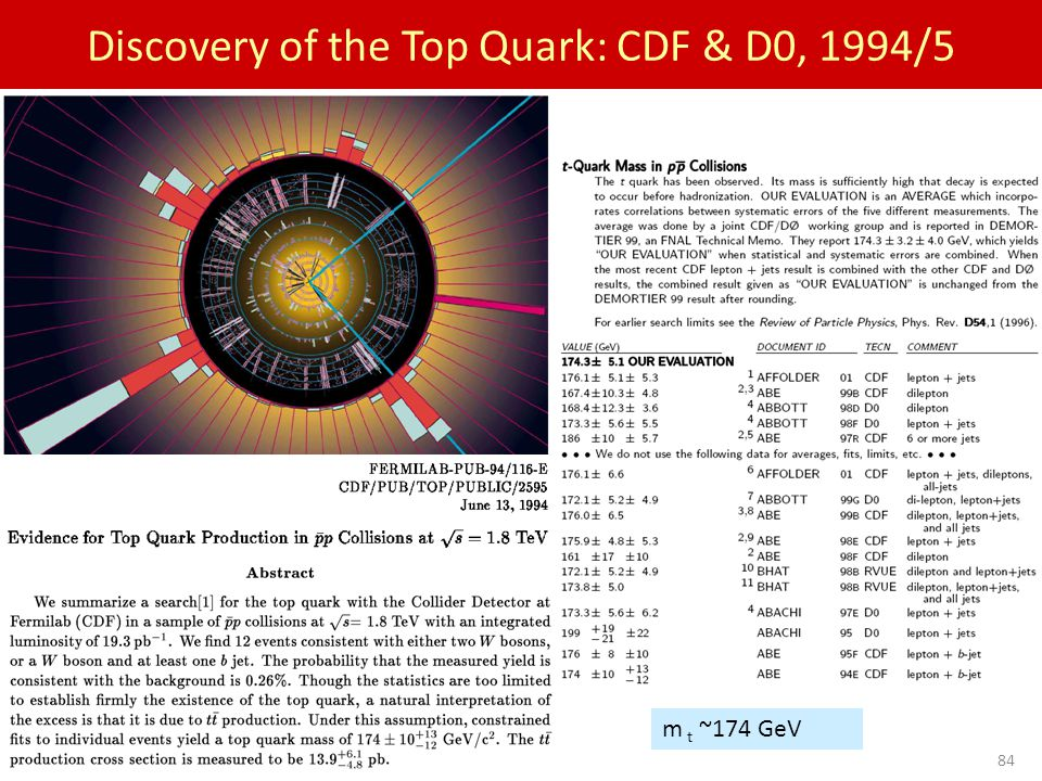 Sept 28-29, 200584 Discovery of the Top Quark: CDF & D0, 1994/5 m t ~174 GeV