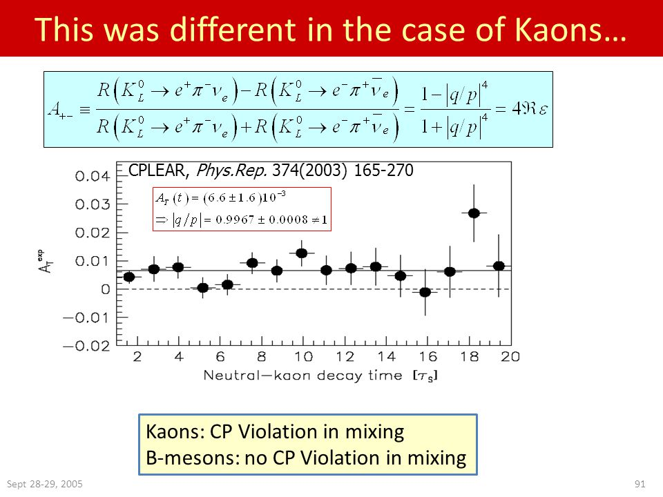 Sept 28-29, This was different in the case of Kaons… CPLEAR, Phys.Rep.