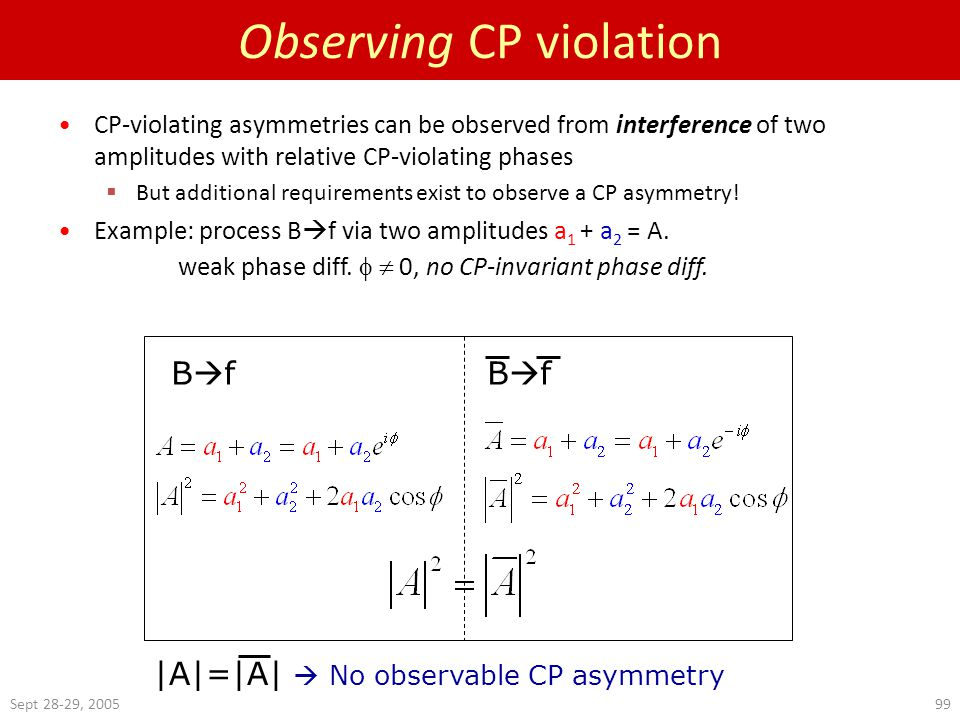 Sept 28-29, Observing CP violation CP-violating asymmetries can be observed from interference of two amplitudes with relative CP-violating phases  But additional requirements exist to observe a CP asymmetry.