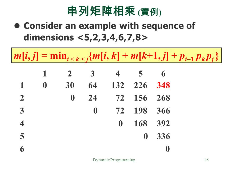 Dynamic Programming16 串列矩陣相乘 ( 實例 ) Consider an example with sequence of dimensions m[i, j] = min i  k < j {m[i, k] + m[k+1, j] + p i  1 p k p j } 1