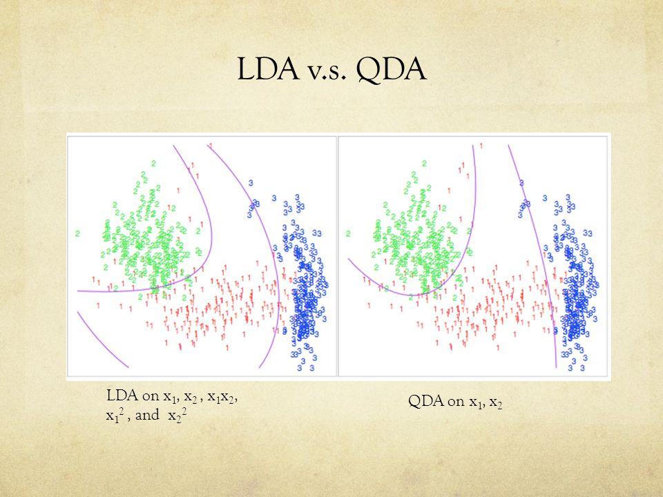 LDA v.s. QDA LDA on x 1, x 2, x 1 x 2, x 1 2, and x 2 2 QDA on x 1, x 2
