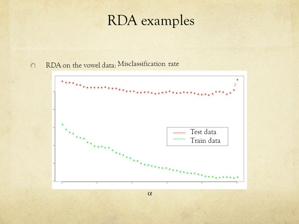 RDA examples RDA on the vowel data: Test data Train data  Misclassification rate