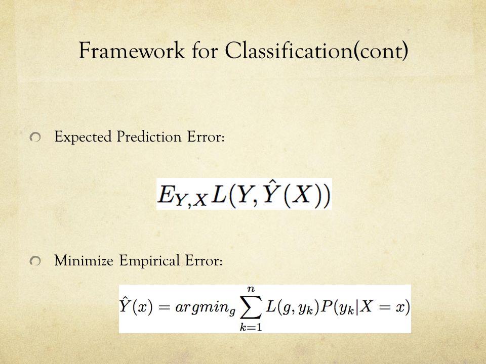 Framework for Classification(cont) Expected Prediction Error: Minimize Empirical Error: