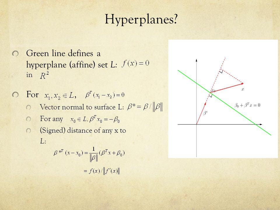Hyperplanes? Green line defines a hyperplane (affine) set L: in For, Vector normal to surface L: For any (Signed) distance of any x to L :