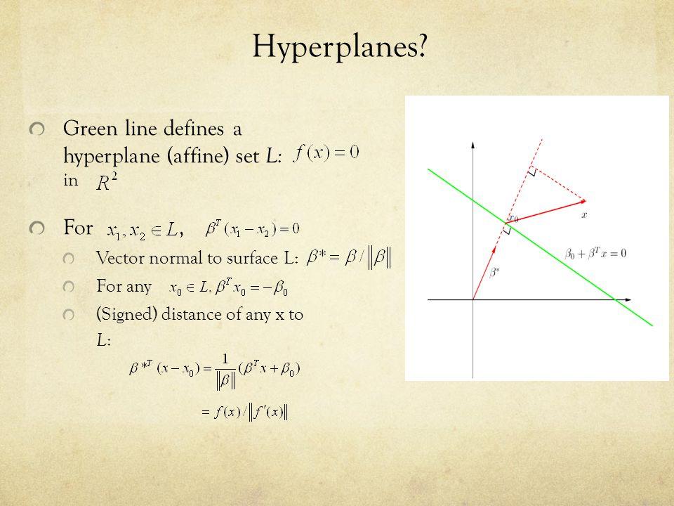 Hyperplanes.