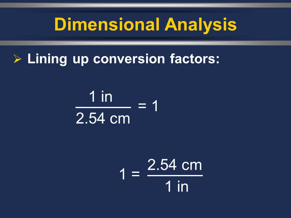 Dimensional Analysis  Lining up conversion factors: 1 in = 2.54 cm 2.54 cm 1 in = 2.54 cm 1 in 1 in = 1 1 =