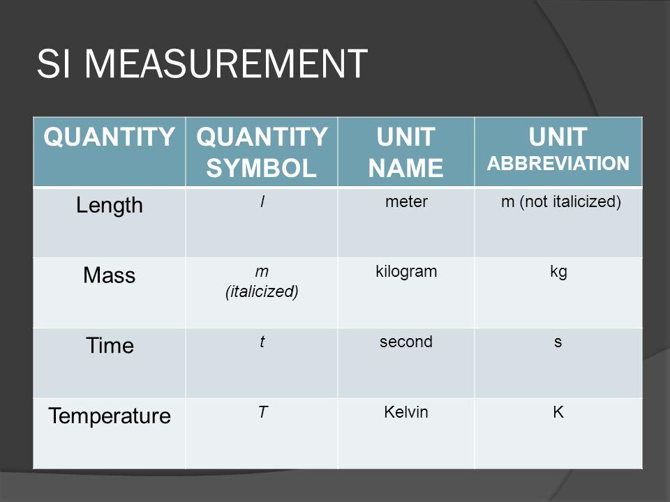 SI MEASUREMENT QUANTITYQUANTITY SYMBOL UNIT NAME UNIT ABBREVIATION Length lmeter m (not italicized) Mass m (italicized) kilogramkg Time tseconds Tempe