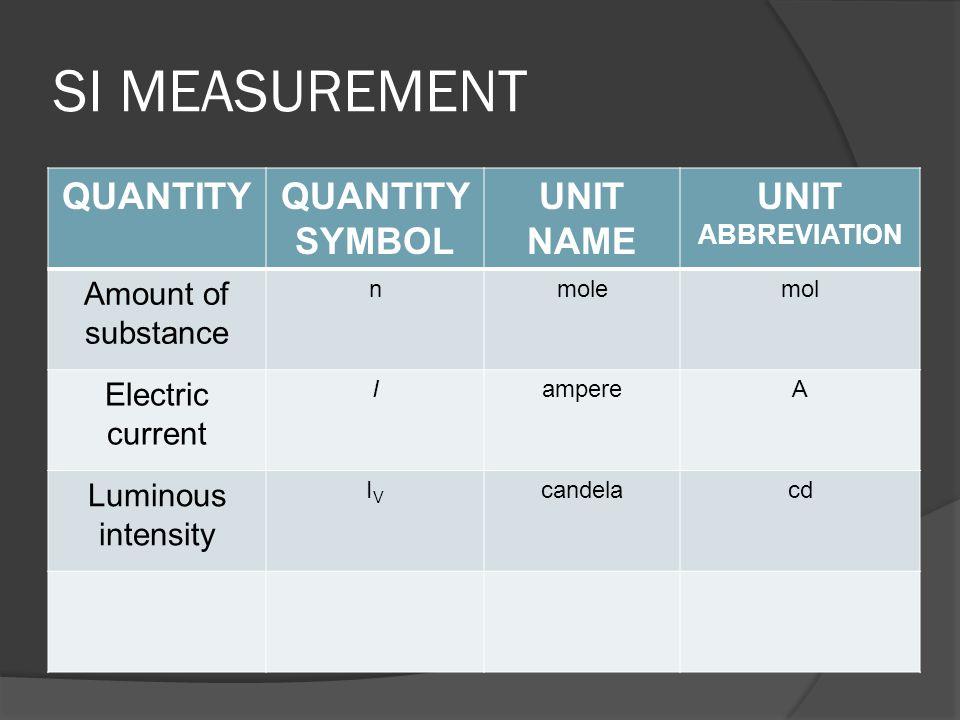 SI MEASUREMENT QUANTITYQUANTITY SYMBOL UNIT NAME UNIT ABBREVIATION Amount of substance nmolemol Electric current IampereA Luminous intensity IVIV cand