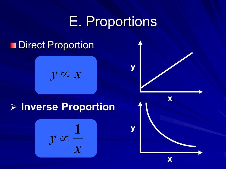 E. Proportions Direct Proportion  Inverse Proportion y x y x