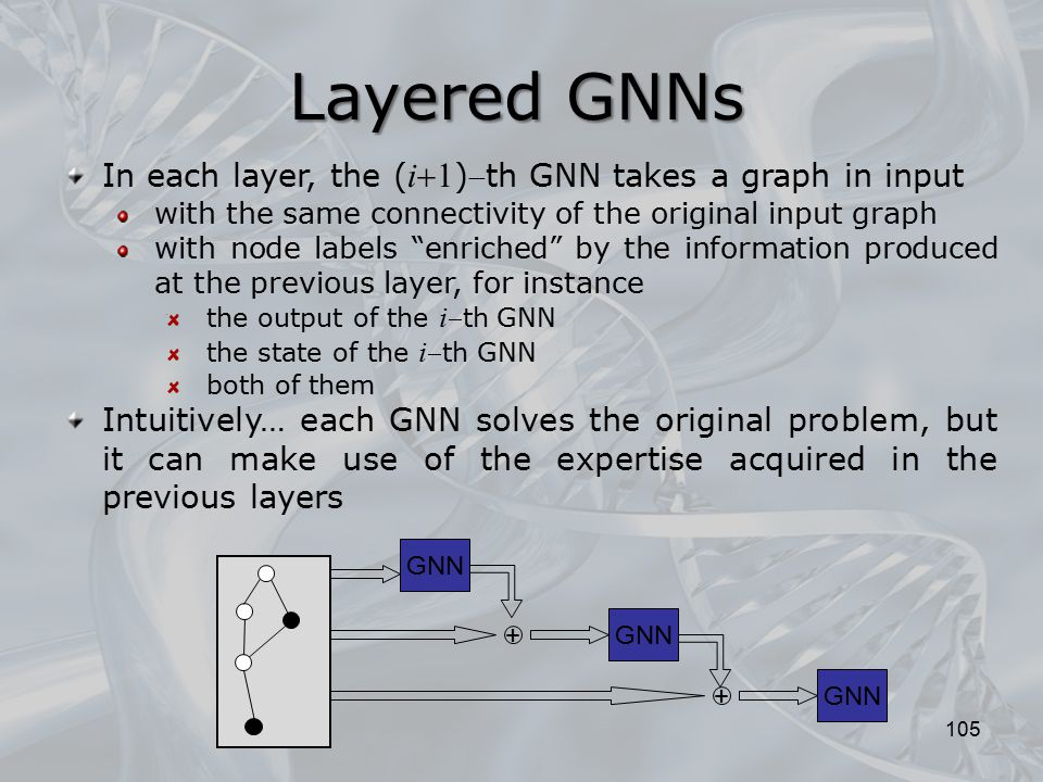 105 Layered GNNs GNN + + In each layer, the ( i  1 )th GNN takes a graph in input with the same connectivity of the original input graph with node l