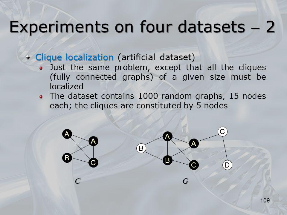 109 Experiments on four datasets  2 Clique localization Clique localization (artificial dataset) Just the same problem, except that all the cliques (