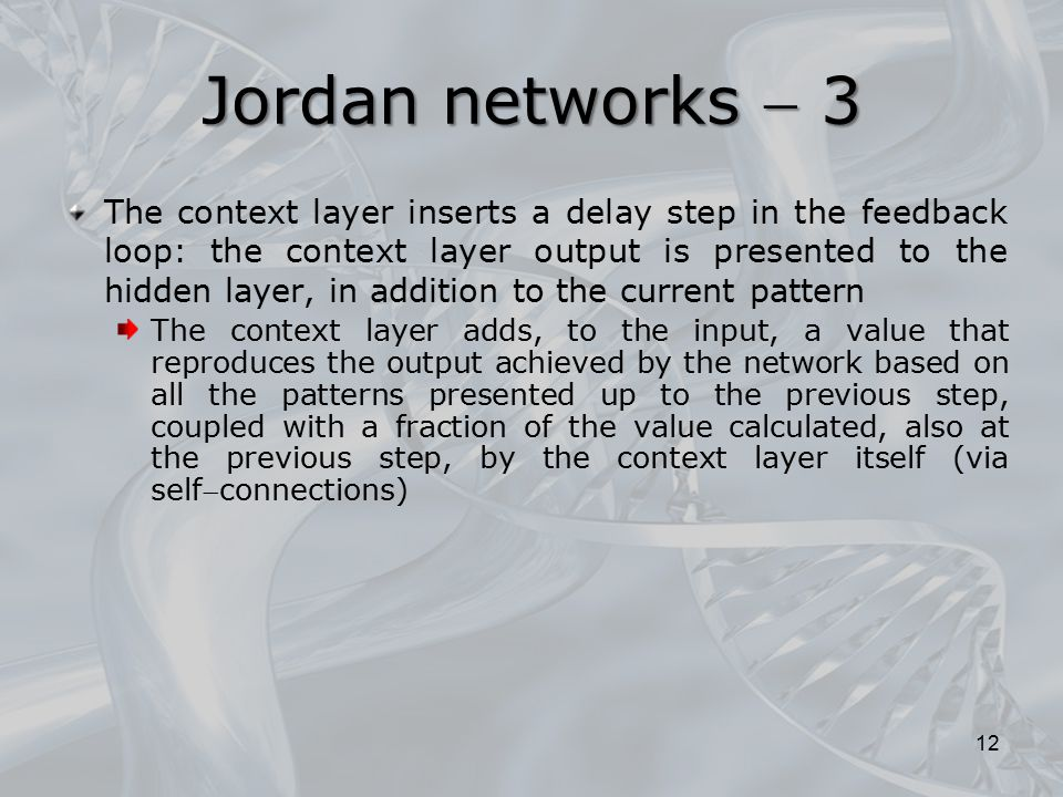 The context layer inserts a delay step in the feedback loop: the context layer output is presented to the hidden layer, in addition to the current pat