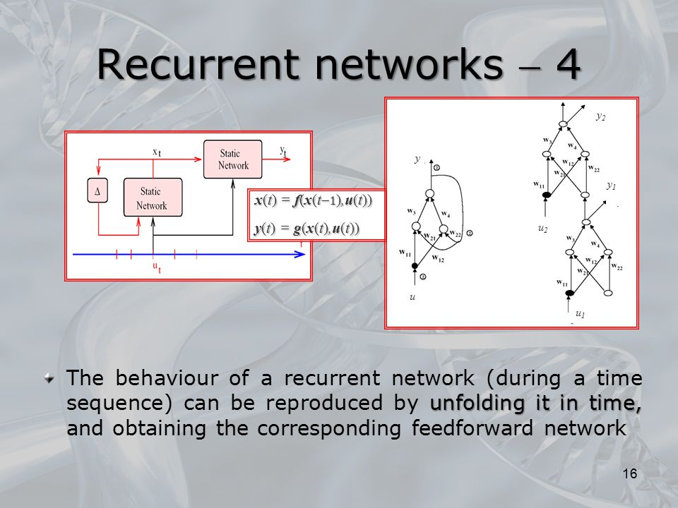 unfolding it in time, The behaviour of a recurrent network (during a time sequence) can be reproduced by unfolding it in time, and obtaining the corre
