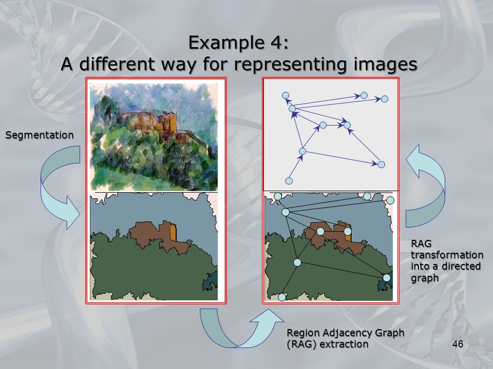 Example 4: A different way for representing images 46 RAG transformation into a directed graph Region Adjacency Graph (RAG) extraction Segmentation
