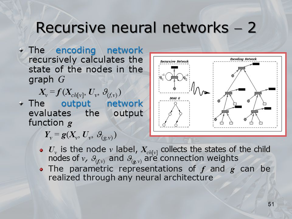 encoding network The encoding network recursively calculates the state of the nodes in the graph G X v = f (X ch[v], U v, (f,v) ) output network The o