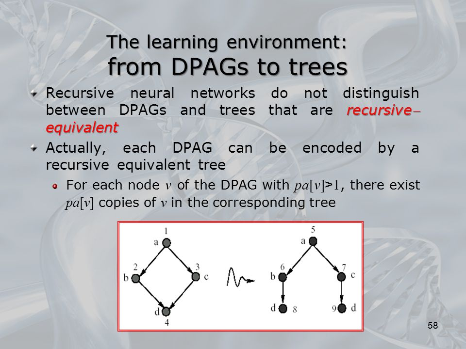 The learning environment: from DPAGs to trees recursive equivalent Recursive neural networks do not distinguish between DPAGs and trees that are recu