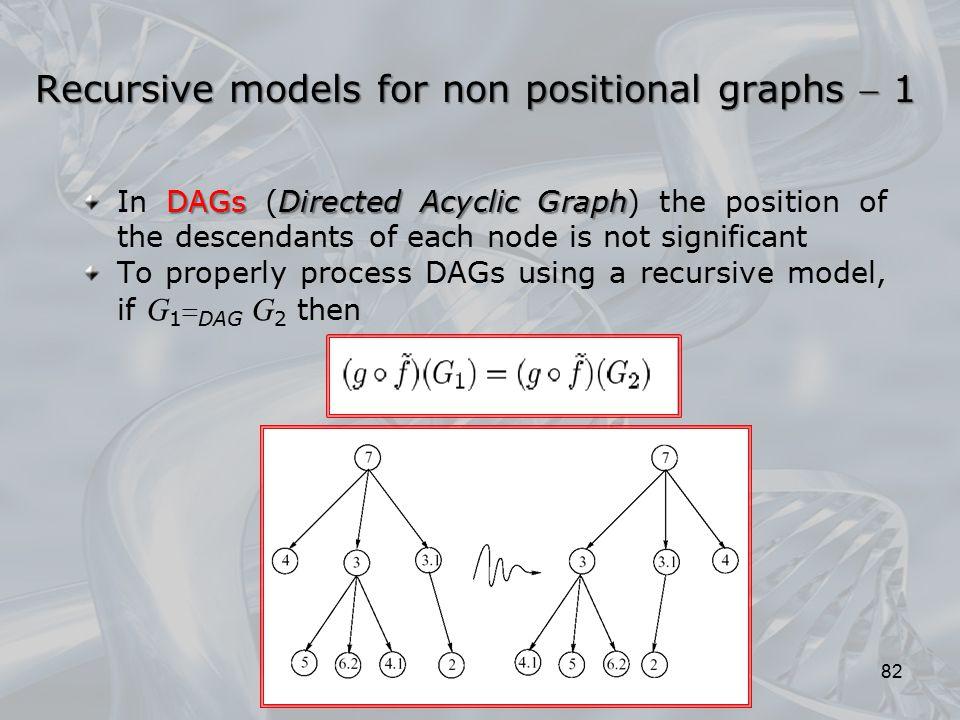 Recursive models for non positional graphs  1 DAGsDirected Acyclic Graph In DAGs (Directed Acyclic Graph) the position of the descendants of each nod