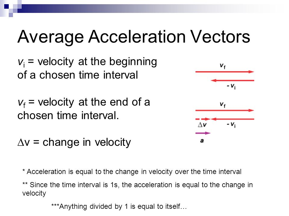 Average Acceleration Vectors v i = velocity at the beginning of a chosen time interval v f = velocity at the end of a chosen time interval. ∆v = chang