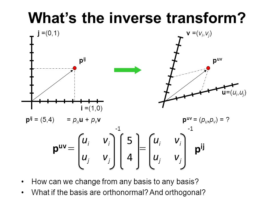 What's the inverse transform? How can we change from any basis to any basis? What if the basis are orthonormal? And orthogonal? v =(v i,v j ) u=(u i,u