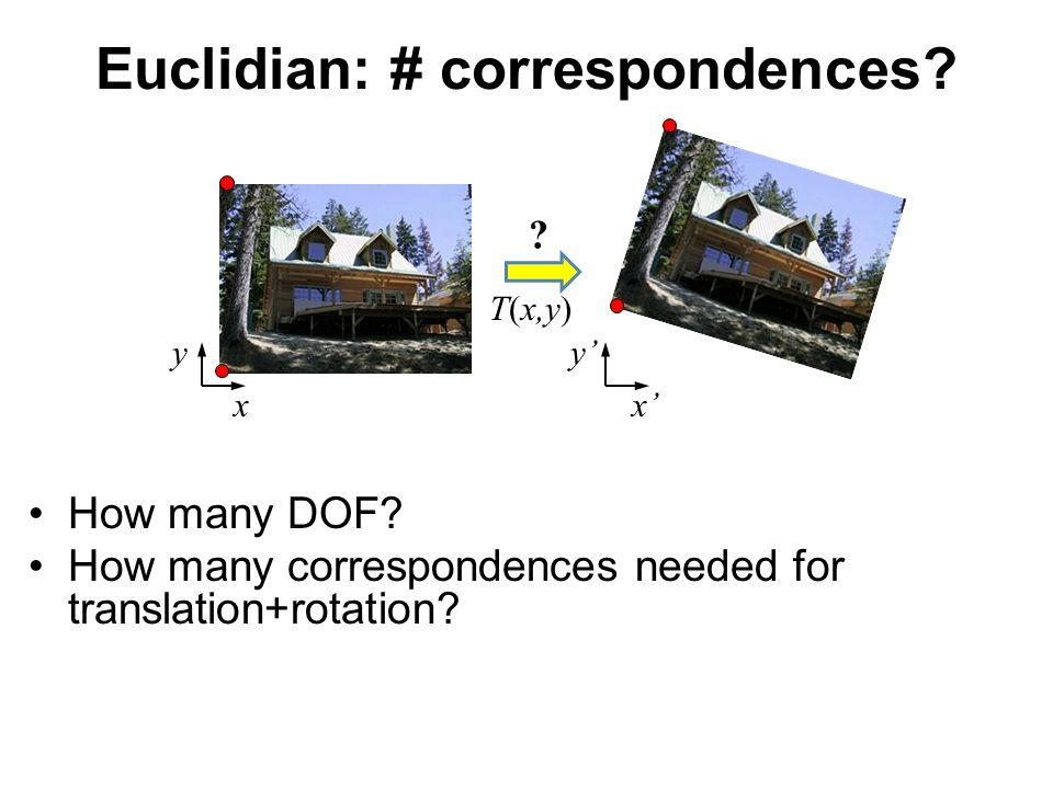 Euclidian: # correspondences. How many DOF.