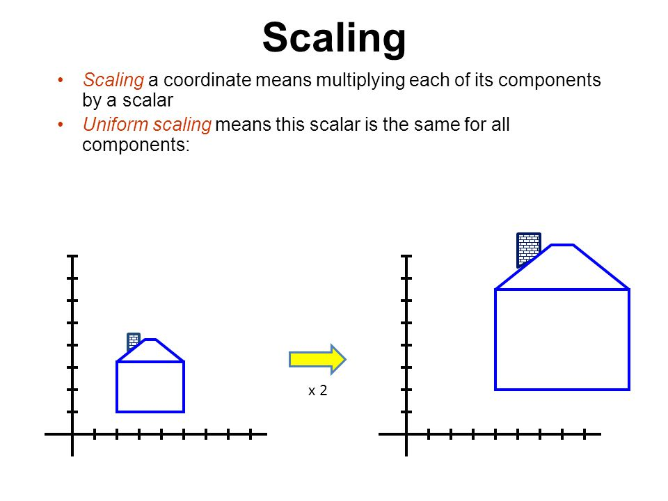 Scaling Scaling a coordinate means multiplying each of its components by a scalar Uniform scaling means this scalar is the same for all components: x 2