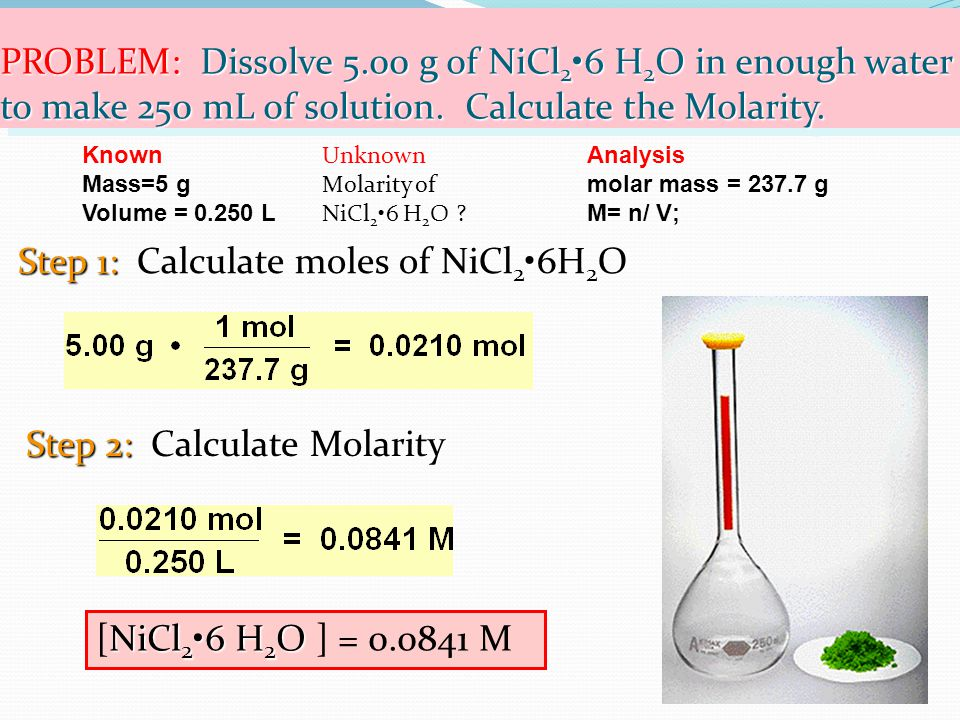 PROBLEM: Dissolve 5.00 g of NiCl 2 6 H 2 O in enough water to make 250 mL of solution.