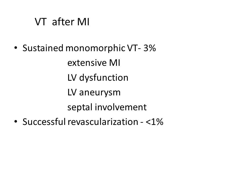 VT after MI Sustained monomorphic VT- 3% extensive MI LV dysfunction LV aneurysm septal involvement Successful revascularization - <1%