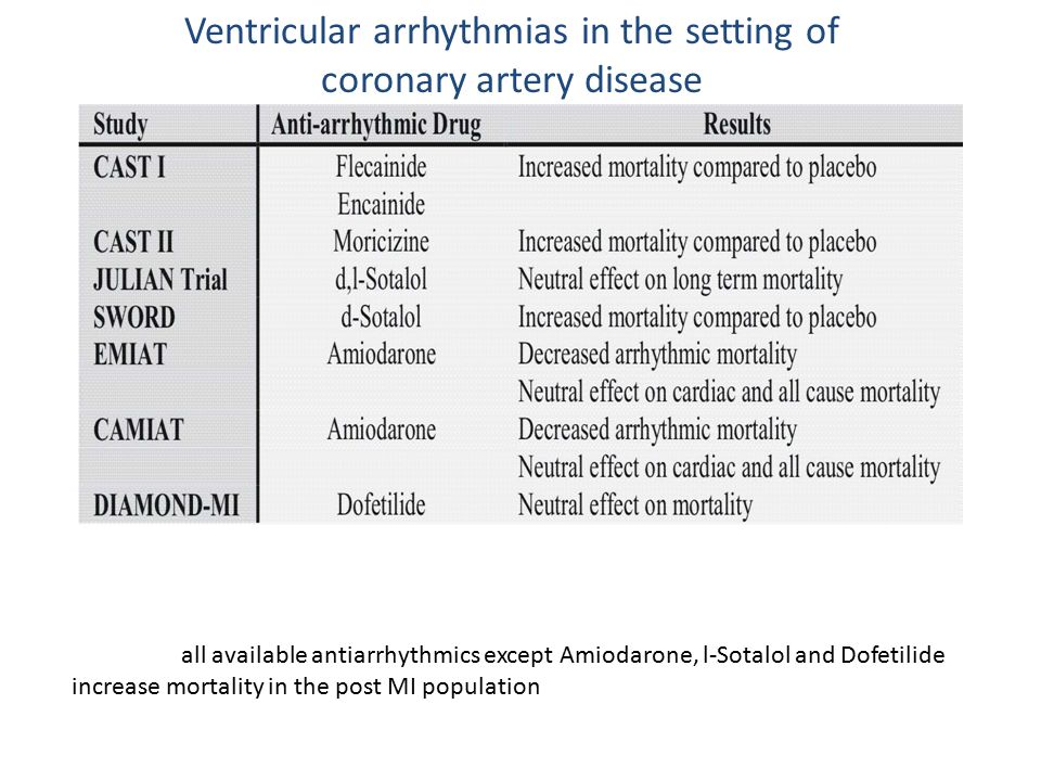 Ventricular arrhythmias in the setting of coronary artery disease all available antiarrhythmics except Amiodarone, l-Sotalol and Dofetilide increase mortality in the post MI population