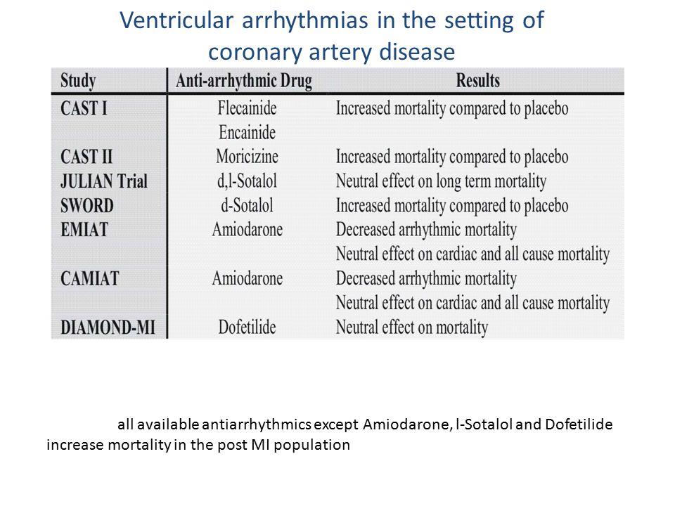 Ventricular arrhythmias in the setting of coronary artery disease all available antiarrhythmics except Amiodarone, l-Sotalol and Dofetilide increase m