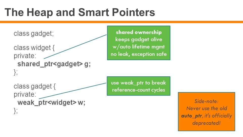 The Heap and Smart Pointers class gadget; class widget { private: shared_ptr g; }; class gadget { private: weak_ptr w; }; shared ownership keeps gadge