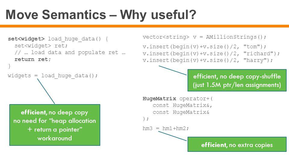 Move Semantics – Why useful.