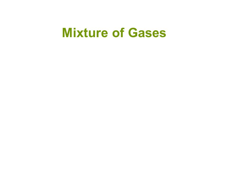 Mixture of Gases