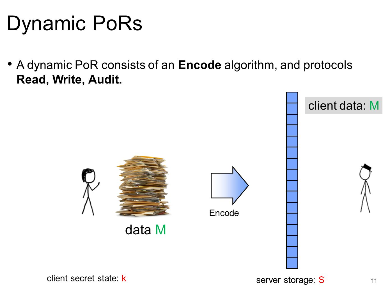 11 Dynamic PoRs Encode server storage: S A dynamic PoR consists of an Encode algorithm, and protocols Read, Write, Audit. client secret state: k data