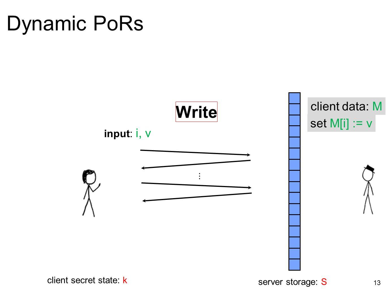 13 Dynamic PoRs server storage: S client secret state: k Write... input: i, v set M[i] := v client data: M