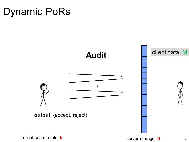 14 Dynamic PoRs server storage: S client secret state: k Audit... output: {accept, reject} client data: M