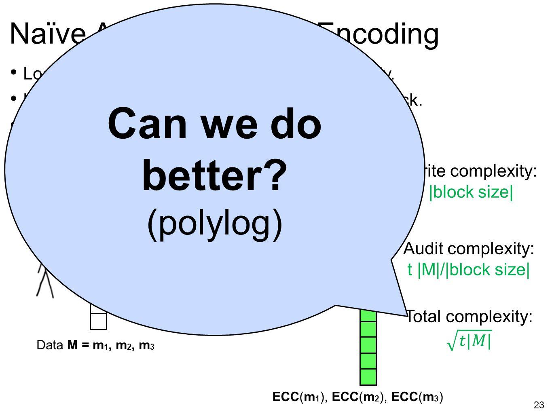 23 Naïve Attempt 1: Local Encoding ECC(m 1 ), ECC(m 2 ), ECC(m 3 ) Audit complexity: t  M / block size  Write complexity:  block size  Locally encode