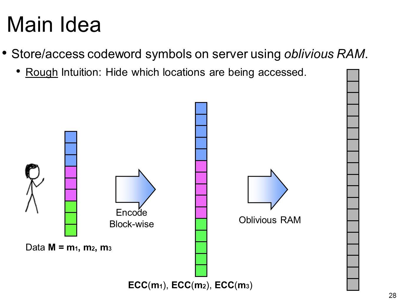 28 Main Idea Encode Block-wise Data M = m 1, m 2, m 3 ECC(m 1 ), ECC(m 2 ), ECC(m 3 ) Oblivious RAM Store/access codeword symbols on server using obli