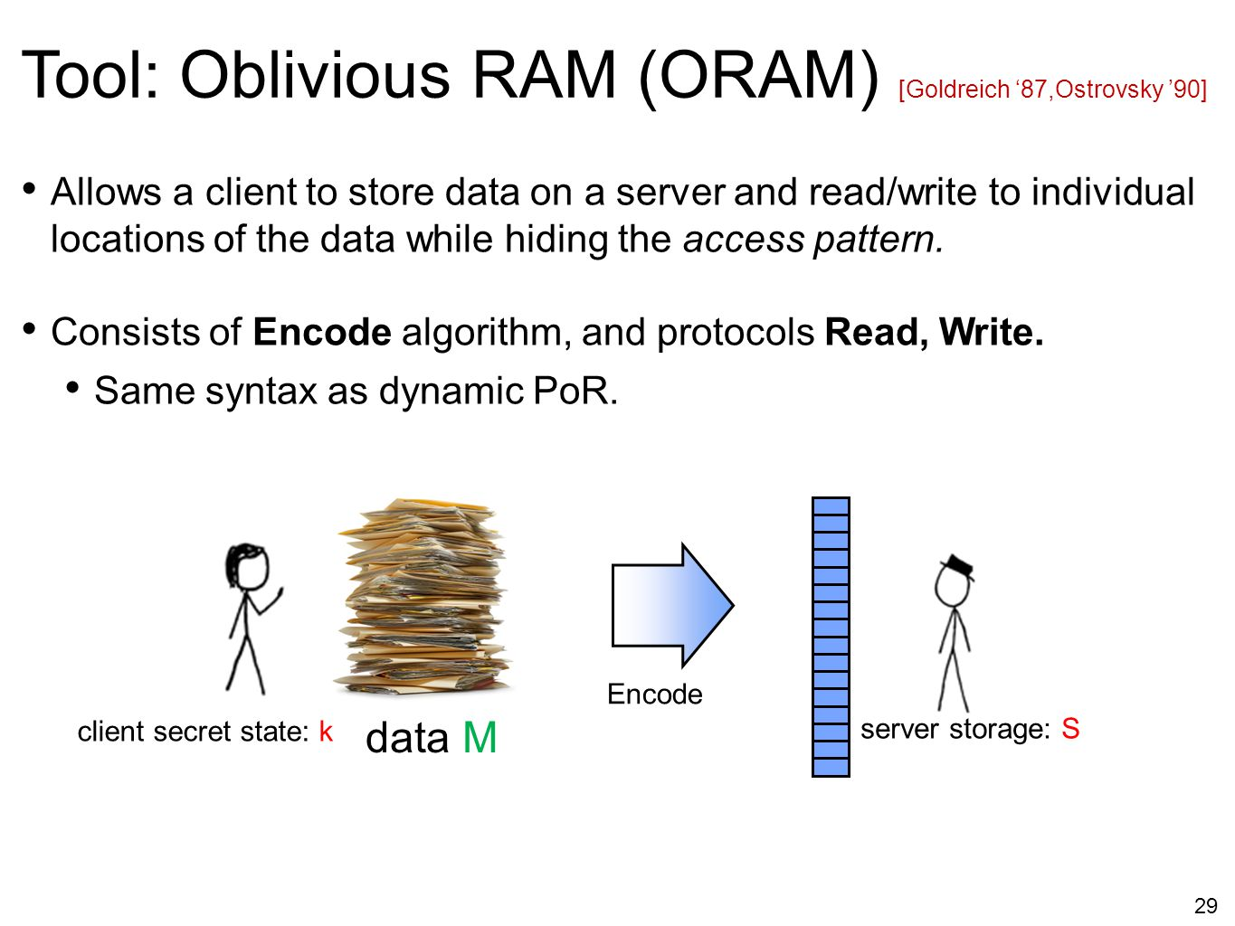 29 Allows a client to store data on a server and read/write to individual locations of the data while hiding the access pattern. Consists of Encode al