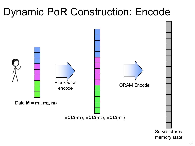 33 Dynamic PoR Construction: Encode Block-wise encode ECC(m 1 ), ECC(m 2 ), ECC(m 3 ) ORAM Encode Server stores memory state Data M = m 1, m 2, m 3