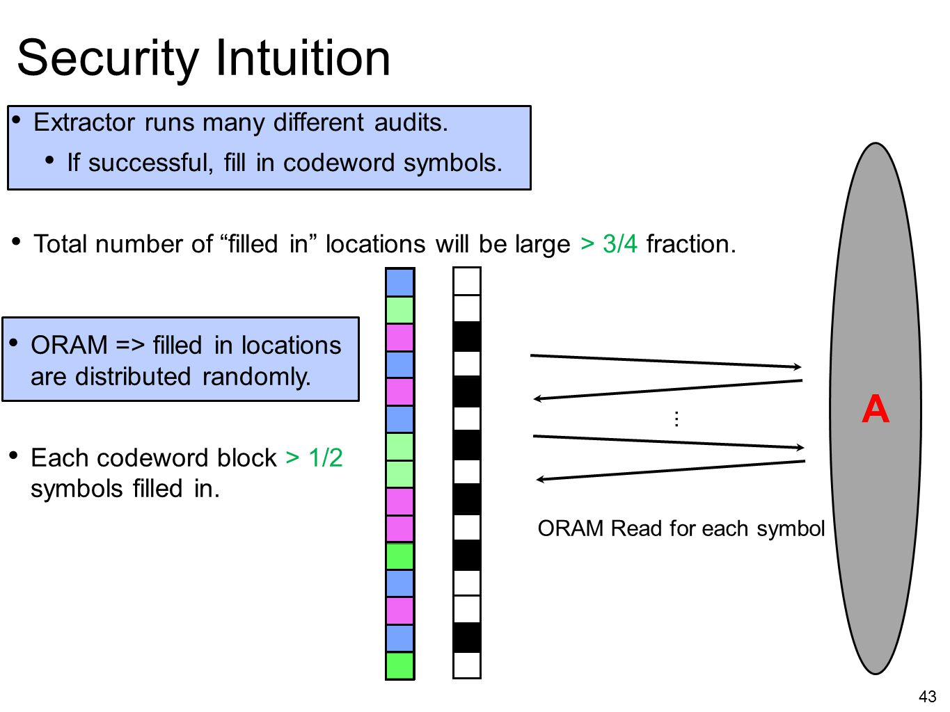 """43 Security Intuition Extractor runs many different audits. If successful, fill in codeword symbols. Total number of """"filled in"""" locations will be lar"""
