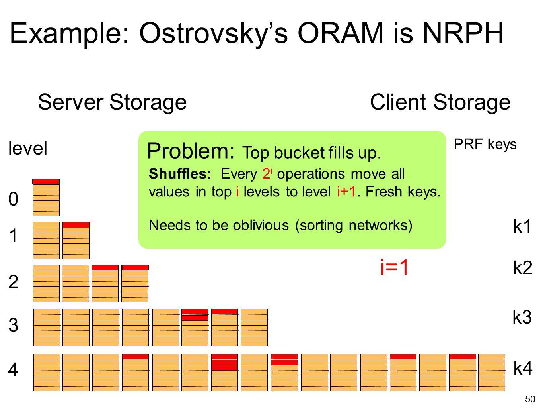 50 Example: Ostrovsky's ORAM is NRPH level 1 2 3 4 0 Server StorageClient Storage PRF keys k1 k2 k3 k4 Shuffles: Every 2 i operations move all values