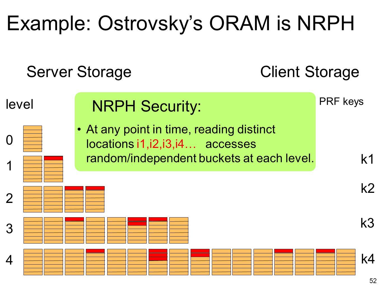 52 Example: Ostrovsky's ORAM is NRPH level 1 2 3 4 0 Server StorageClient Storage PRF keys k1 k2 k3 k4 At any point in time, reading distinct location