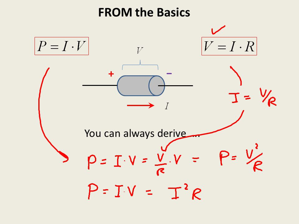 FROM the Basics You can always derive …. + −