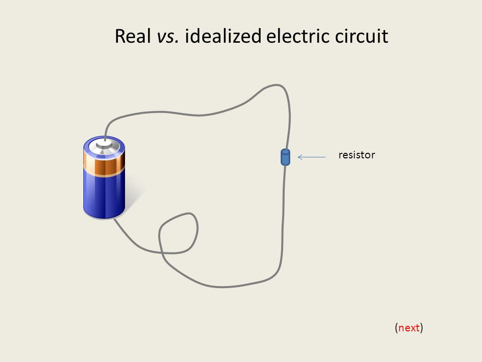 Real vs. idealized electric circuit (next) resistor