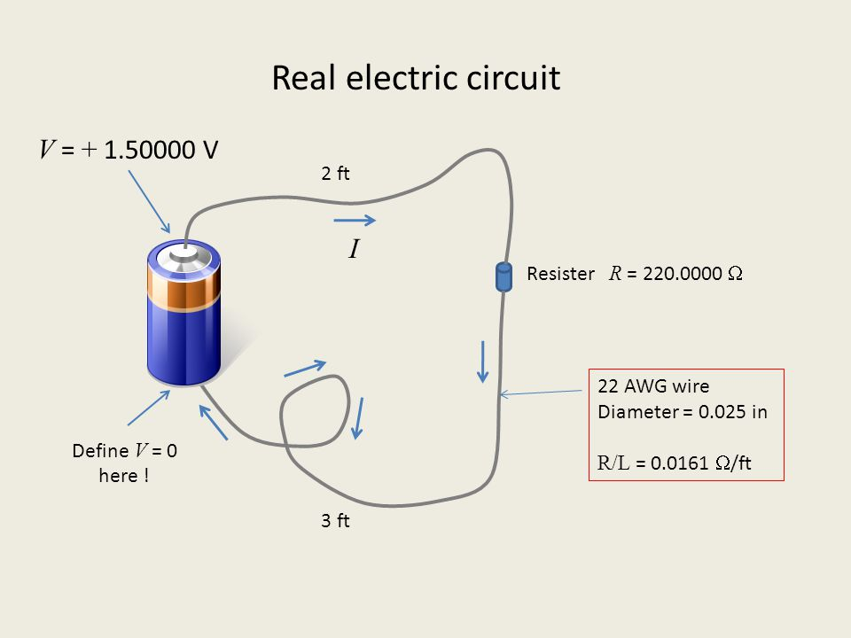 Real electric circuit Resister R =  22 AWG wire Diameter = in R/L =  /ft V = V Define V = 0 here .