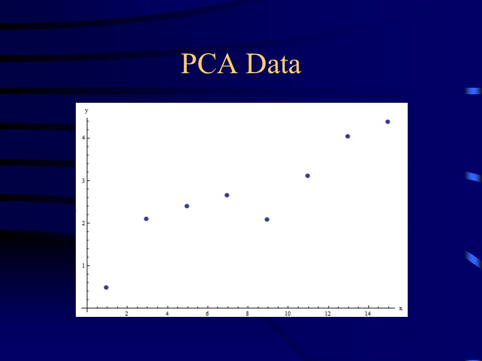 PCA Data
