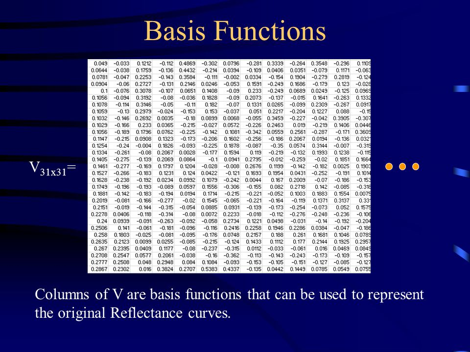 Basis Functions V 31x31 = Columns of V are basis functions that can be used to represent the original Reflectance curves.