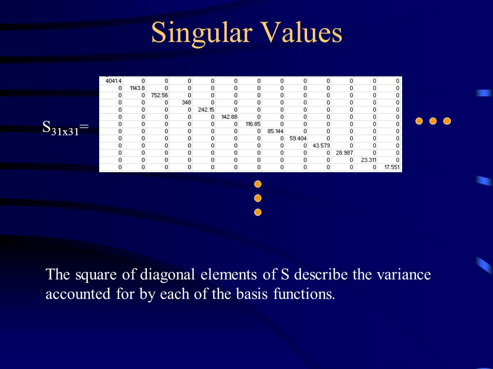Singular Values S 31x31 = The square of diagonal elements of S describe the variance accounted for by each of the basis functions.