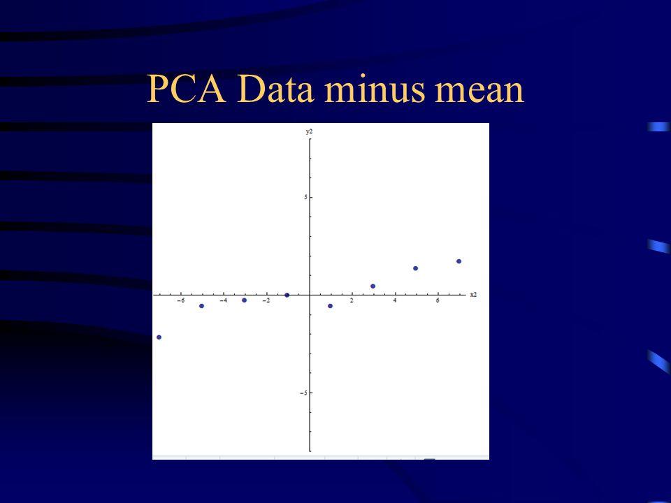 PCA Data minus mean